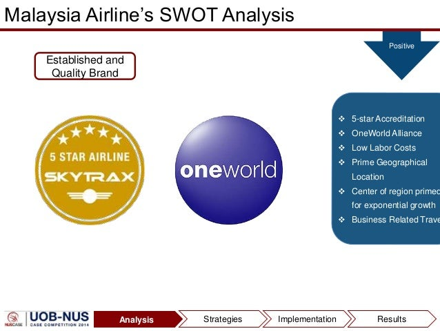 swot and tows analysis malaysia airlines Discuss about the case study for strategic management of malaysia airlines answer: introduction background of the company  swot analysis is carried out.