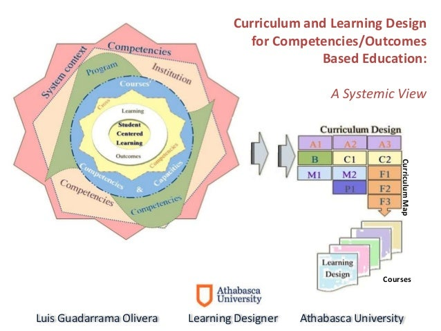 Luis Guadarrama Olivera Learning Designer Athabasca University Curriculum and Learning Design for Competencies/Outcomes Ba...