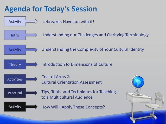 Activities For Adult Learners 85