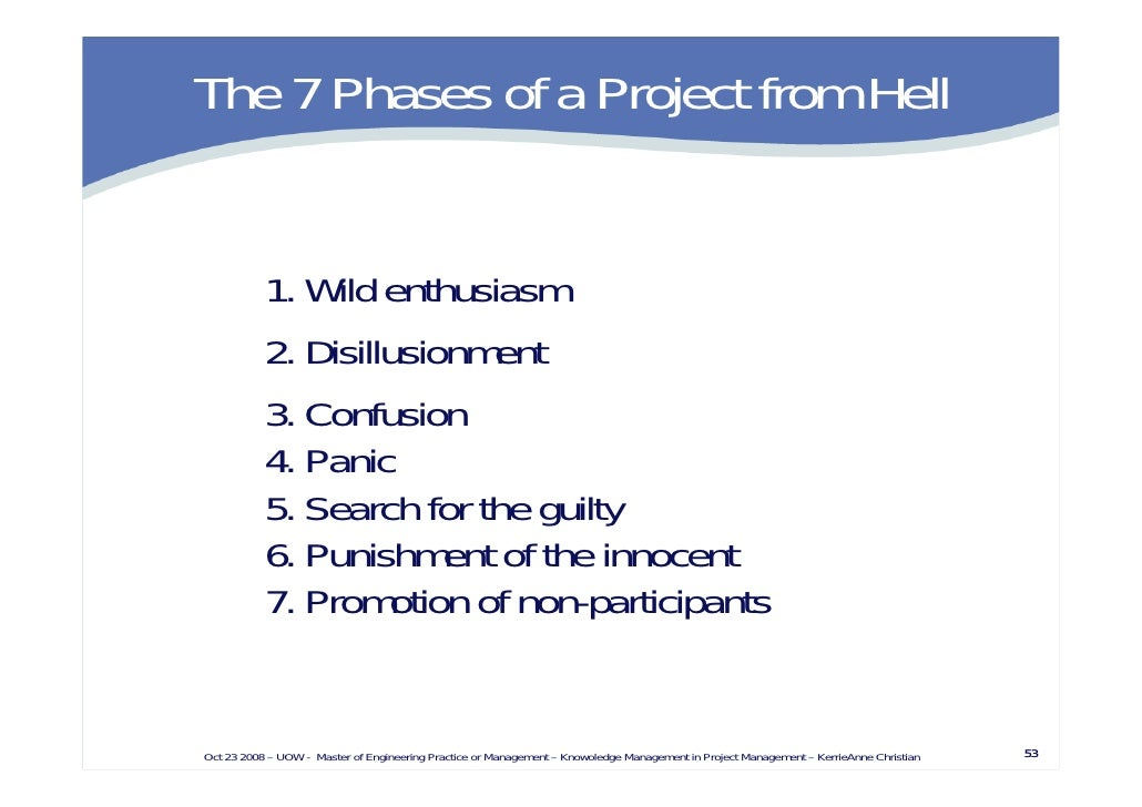 the six phases of project management I often hear from people on teams, why can't all project managers do things the   can improve your chances for success just by following the six simple steps.