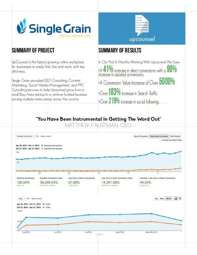 Upcounsel Case Study | Startup Growth Through Digital Marketing