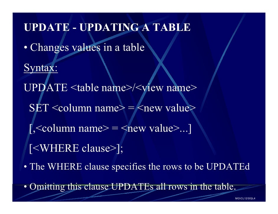 UPDATE - UPDATING A TABLE • Changes values in a table Syntax: UPDATE <table name>/<view name>  SET <column name> = <new va...