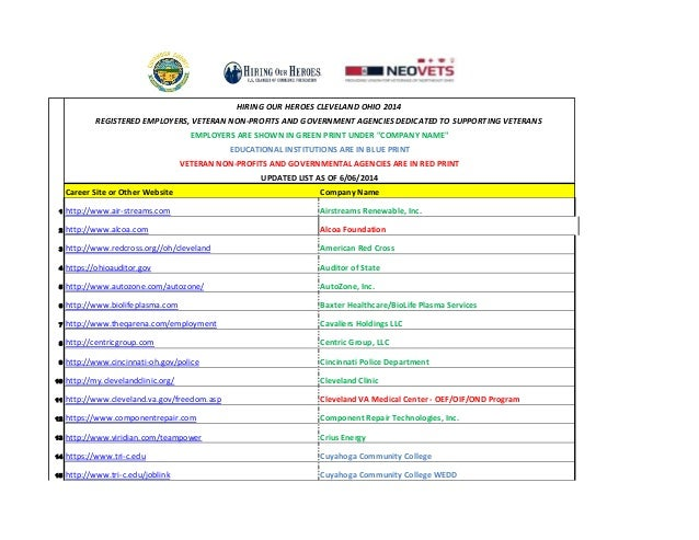 Registered Employers for Hiring Our Heroes - Cleveland as of 6/6/2014
