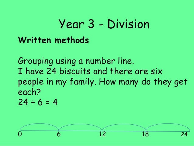 Year 4 Maths Division Methods division maths worksheets for year – Division Chunking Worksheet