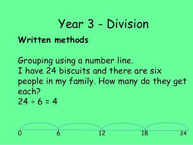Worksheet #1040520: Division Chunking Worksheet – Chunking Method ...