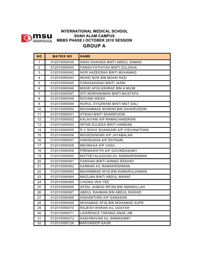 INTERNATIONAL MEDICAL SCHOOL               SHAH ALAM CAMPUS        MBBS PHASE I OCTOBER 2010 SESSION                     G...