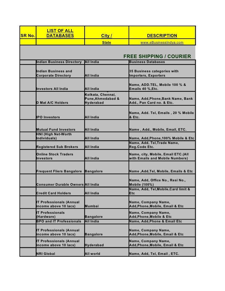 LIST OF ALL SR No.         DATABASES                        City /              DESCRIPTION                               ...