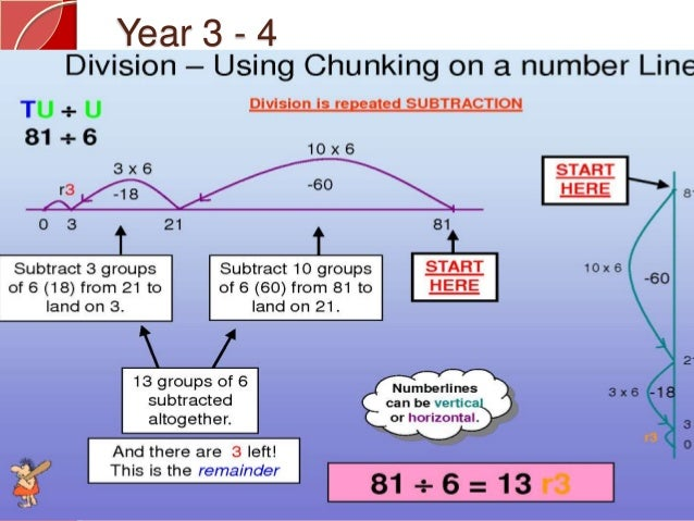 Division Chunking Worksheets Year 3 1000 images about 3rd 4th – Division Chunking Worksheet