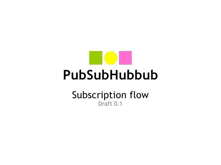 PubSubHubbub Subscription flow Draft 0.1