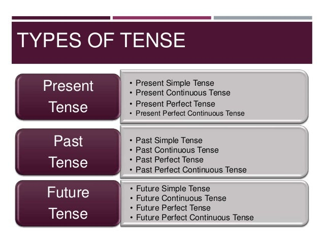 Tense And Its Clasification
