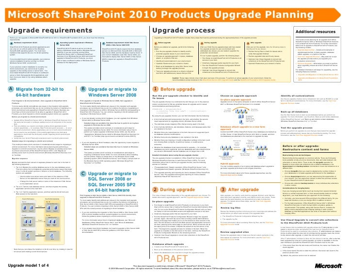 Microsoft SharePoint 2010 Products Upgrade Planning Upgrade requirements                                                  ...