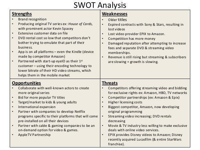 swot analysis for amazon com case study Swot analysis of google inc  the motley fool owns shares of amazoncom,  apple, facebook, google (a shares), and google (c shares.