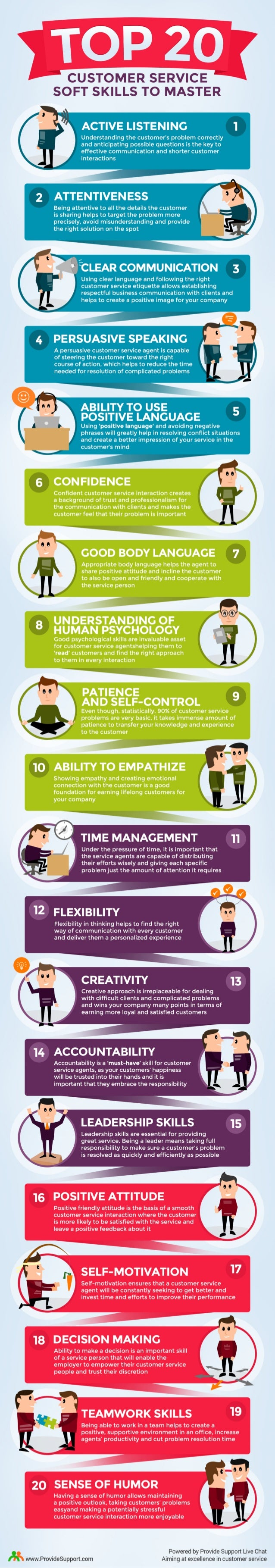 20 critical customer service skills all s reps should master check out this infographic from provide support to learn the 20 customer service skills
