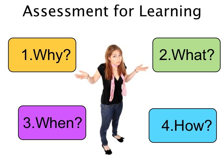 Assessment for Learning1.Why?           2.What?3.When?          4.How?