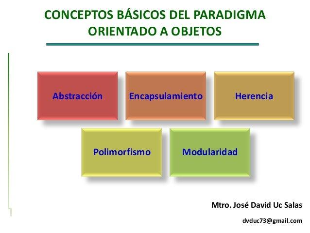CONCEPTOS BÁSICOS DEL PARADIGMA ORIENTADO A OBJETOS  Abstracción  Encapsulamiento  Polimorfismo  Herencia  Modularidad  Mt...