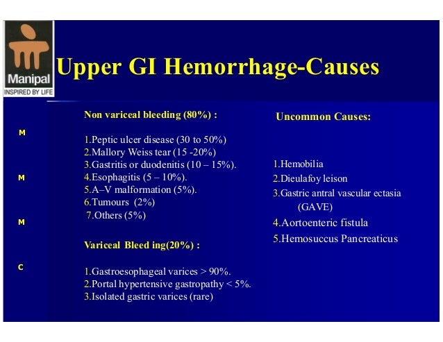 Upper Gi Hemorrhage Surgical Perspective
