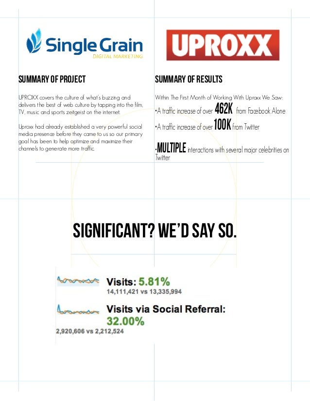 Summary of Project  Summary of Results  UPROXX covers the culture of what's buzzing and delivers the best of web culture b...
