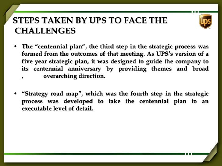 Strategic Planning at United Parcel Service Harvard Case Solution & Analysis