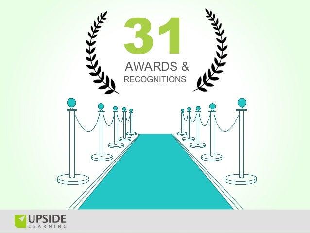 Awards Won By Upside Learning