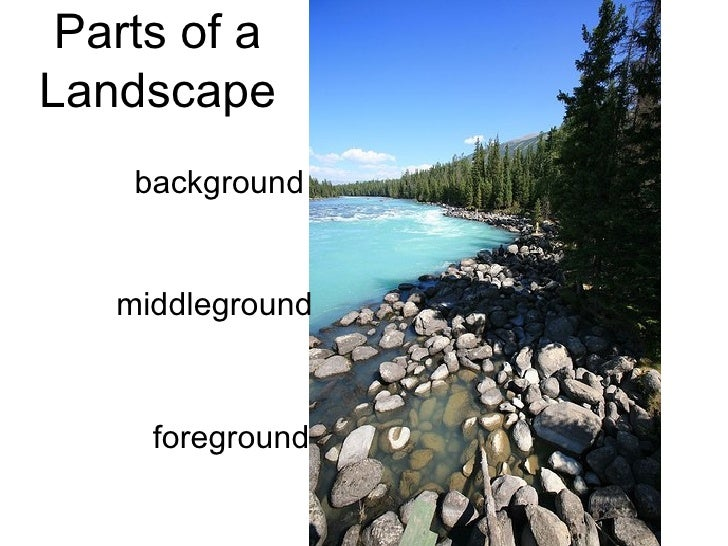 Parts of a Landscape foreground middleground background