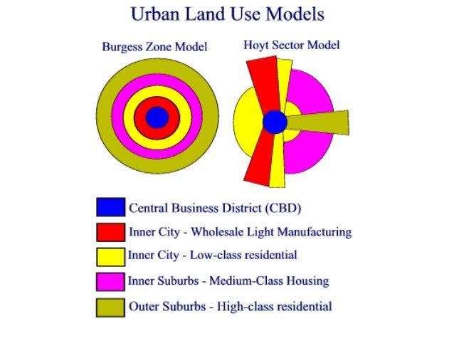 Urban land-use-2187