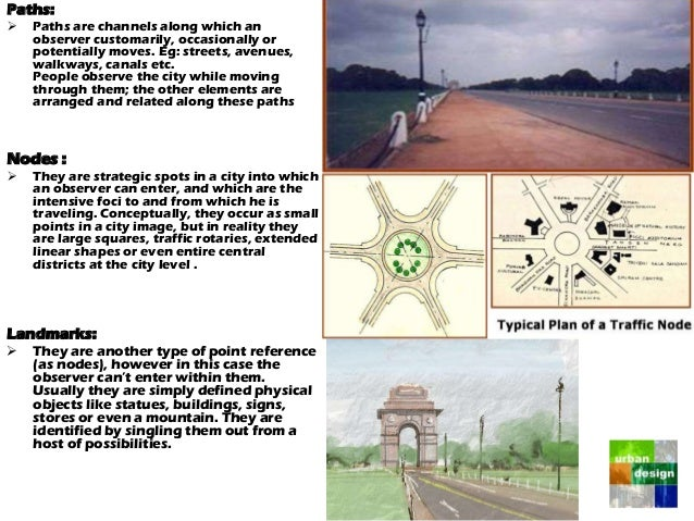 Visual Axis in Architecture on The Visual Axis Use of