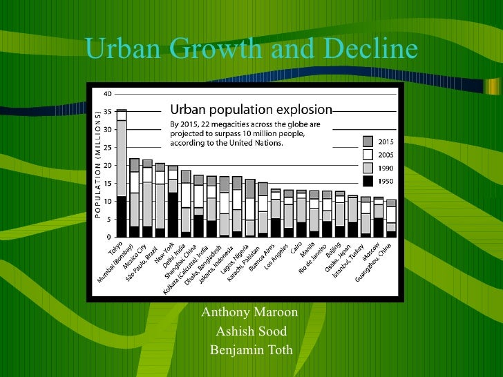 Urban Growth and Decline Anthony Maroon  Ashish Sood Benjamin Toth