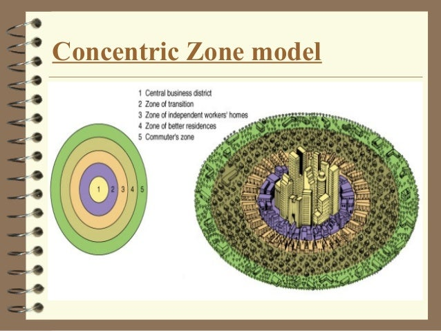 Urban Planning Theories And Models