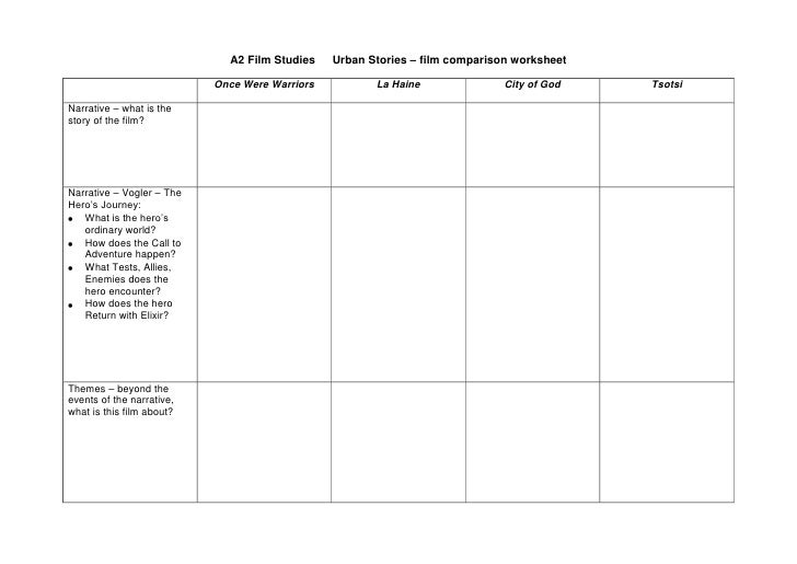 A2 Film Studies    Urban Stories – film comparison worksheet                             Once Were Warriors          La Ha...