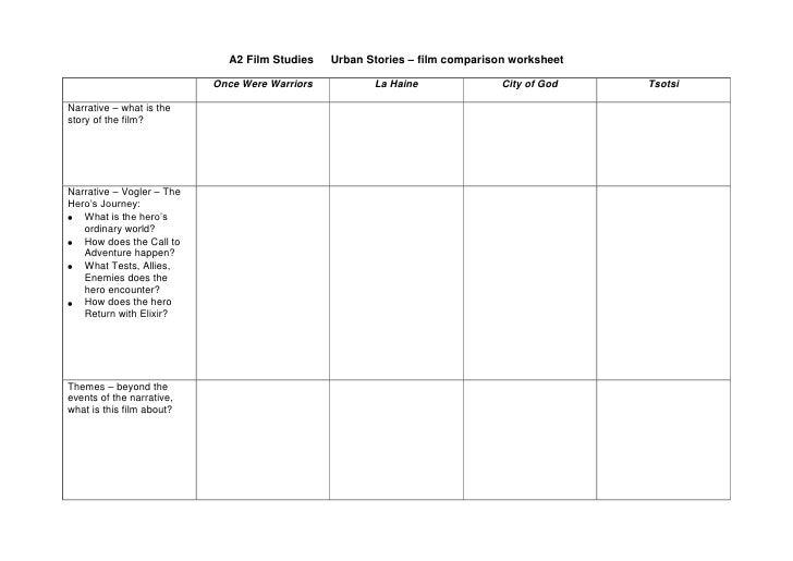 Urban stories comparison worksheet