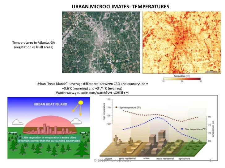 "URBAN MICROCLIMATES: TEMPERATURESTemperatures in Atlanta, GA (vegetation vs built areas)               Urban ""heat islands..."
