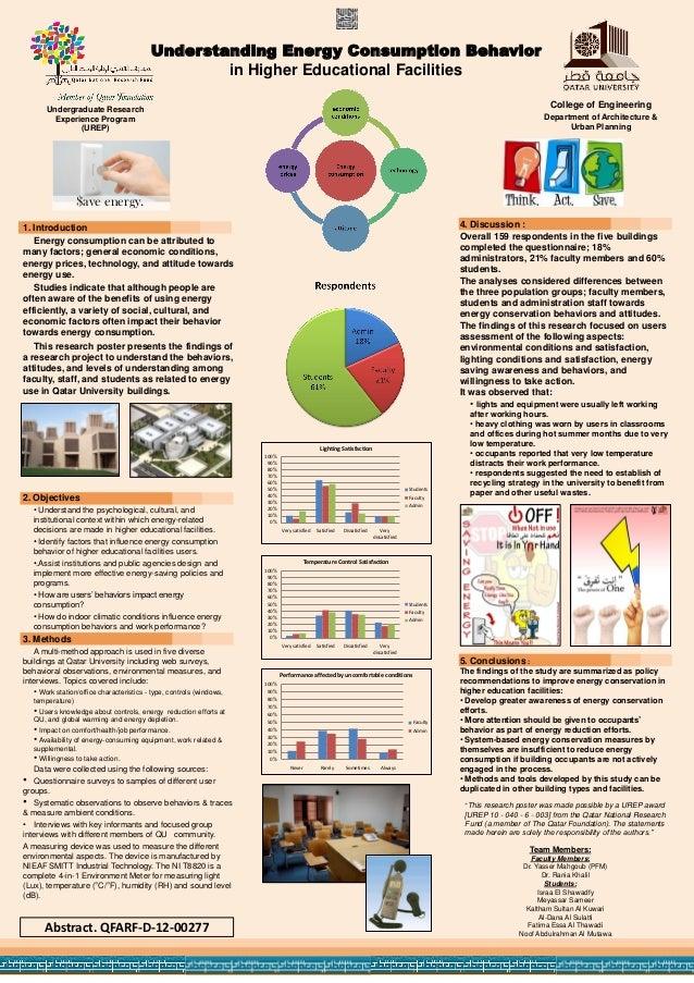 Understanding Energy Consumption Behavior in Higher Educational Facilities  - فهم سلوك استهلاك الطاقة في مرافق التعليم العالي