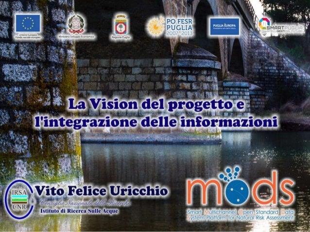Uricchio Vito Felice 31 marzo 2014