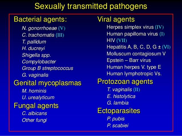 Triple Negative BC, Diabetes and Genital Herpes??