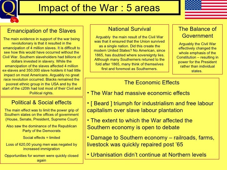 how did the civil war affect women