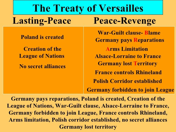 the oppositions in the creation of the treaty of versailles They demanded a treaty that would punish germany severely  president  wilson soon learned that opposition to the league of nations.