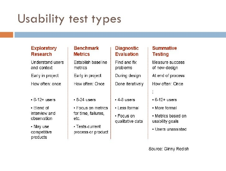 handbook of usability testing pdf