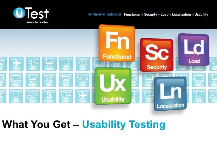 What You Get - Usability Testing