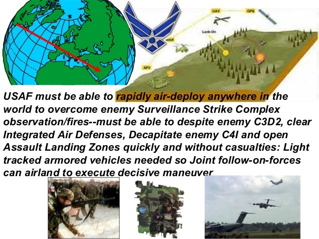 USAF must be able to rapidly air-deploy anywhere in theworld to overcome enemy Surveillance Strike Complexobservation/fire...