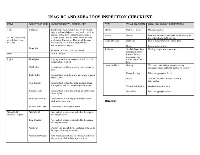 USAG RC POV INSPECTION CHECK LIST