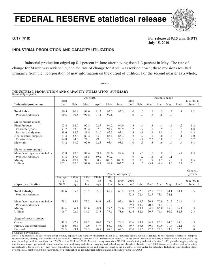 FEDERAL RESERVE statistical release  G.17 (419)                                                                           ...