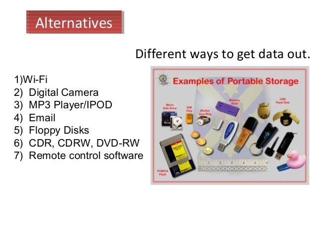 PowerPoint 101: Everything You Need to Make a Basic Presentation