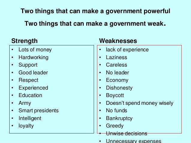 Essay strengths and weaknesses of the articles of confederation