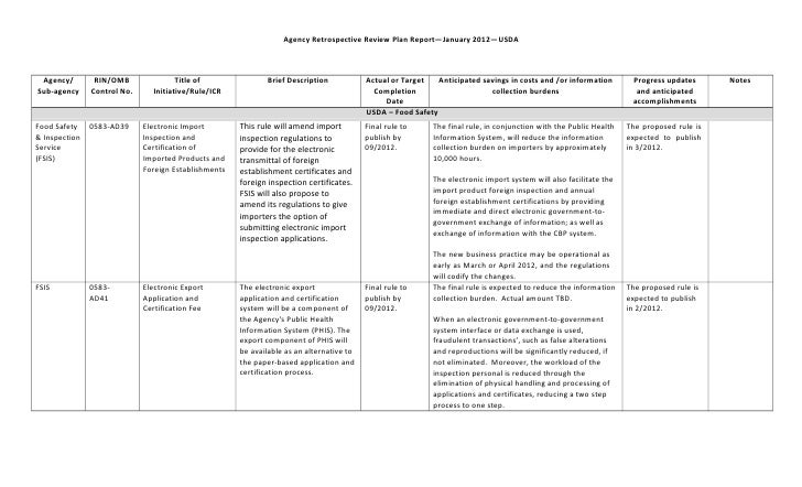 U.S. Department of Agriculture - Regulatory Reform - January 2012 Update
