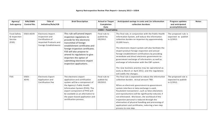 U.S. Department of Agriculture - Regulatory Reform - January 2012 Update
