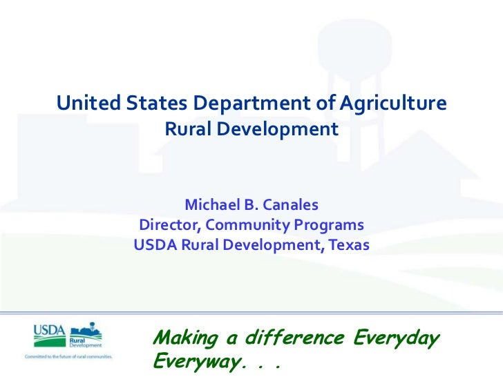 3a) Components of integrated rural development