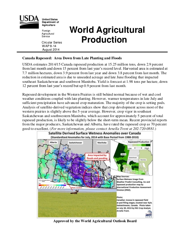 Dr Dev Kambhampati | USDA- World Agricultural Production (August 2014)