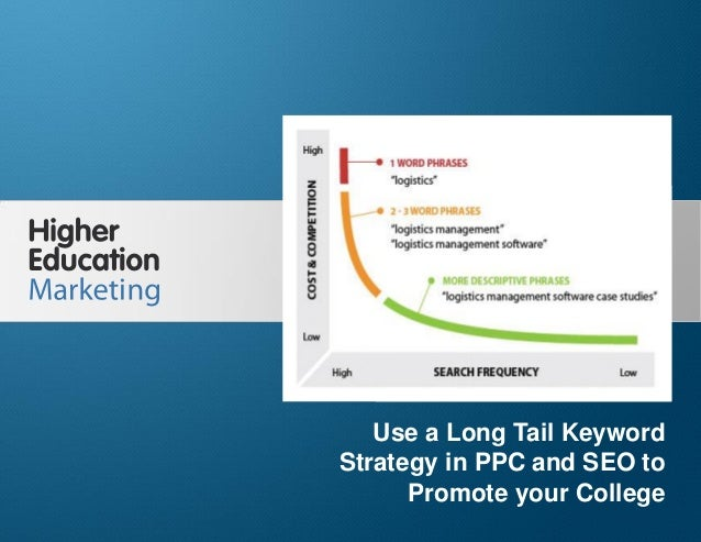 Use a Long Tail Keyword Strategy in PPC and SEO to Promote your College  Use a Long Tail Keyword Strategy in PPC and SEO t...