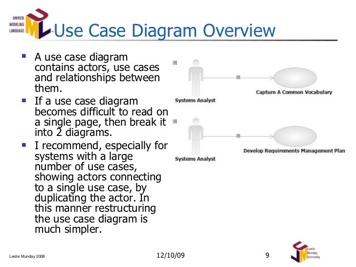 use case and activity diagrams modeling notation