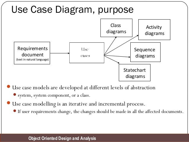 use case diagram   object oriented design and analysis use case diagram  purpose